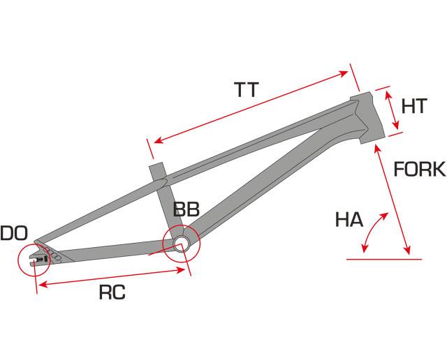 BMX Sunn Royal Géométrie