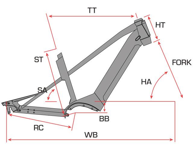 Vélo électrique Sunn URB integré Géométrie
