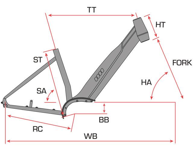Vélo électrique Sunn URB semi-integré Géométrie