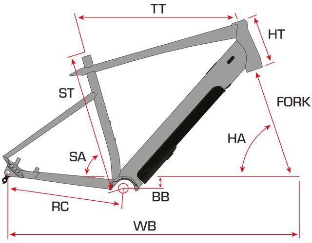 Vélo électrique Sunn Volt Géométrie